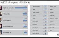 Sanremo 2017: sui social vincono Lodovica Comello, Clementino e Gigi D'Alessio