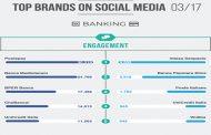 Top Brands Banking: i migliori account del mondo bancario