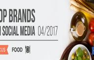Top Brands Food: sui social spopolano i brand e i prodotti Ferrero