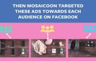 Mosaicoon vince la Video Case Study Competition di Facebook
