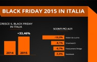 Indagine idealo: Black Friday e Cyber Monday, i dati italiani del fenomeno