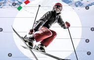Gli sport invernali nel mondo dell'e-commerce: le preferenze di acquisto nella nuova ricerca di idealo