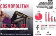 Vola il sito di Cosmopolitan Italia
