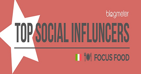 I Top Social Influencer italiani del mondo Food