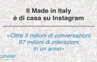 Il Made in Italy al tempo dei social secondo Blogmeter