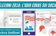 Elezioni 2018 sui social: Berlusconi il più odiato, testa a testa Salvini e Renzi
