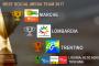 Blogmeter Top Brands: i Brand più social della GDO