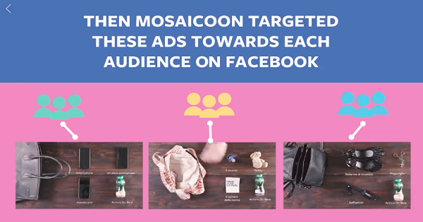 Mosaicoon vince la Video Case Study Competition di Facebook