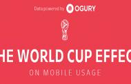 Presentato uno studio Ogury su Italiani e mondiali di calcio