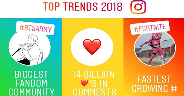 Instagram: i trend del 2018