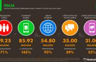 Report Digital 2019 di We Are Social: più della metà degli italiani attivi sui social