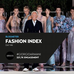 Fashion Index 4