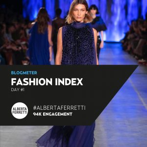 Fashion Index 1