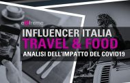 Estate 2020 su Instagram: i food influencer spopolano