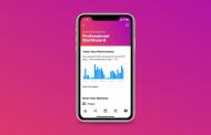 Instagram presenta la Dashboard per Professionisti