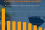 Indagine idealo sugli alcolici: raddoppia l'interesse online nel 2020