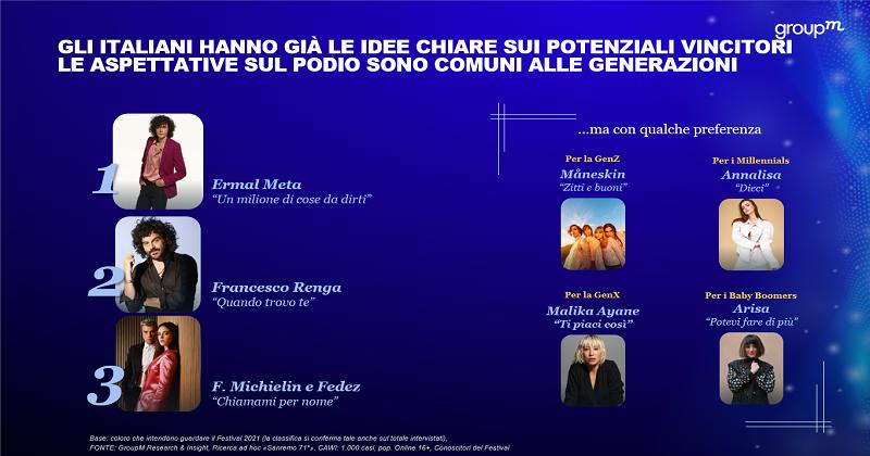 I tempi cambiano, il Festival di Sanremo resta