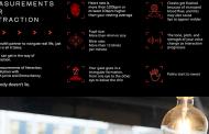 Zepp celebra l'amore misurando gli indicatori di attrazione