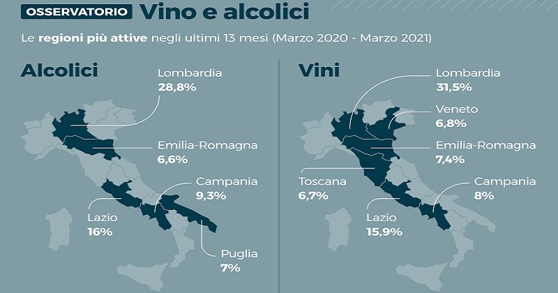 Acquisti online: nel 2020 aumentano le vendite di vino e alcolici