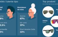 Osservatorio Trovaprezzi.it e occhiali da sole: le principali tendenze sul web