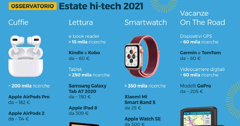Speciale estate e tecnologia: i gadget tech più utili per la bella stagione