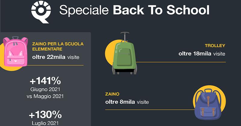 Qualescegliere.it: ecco lo Speciale Back to School