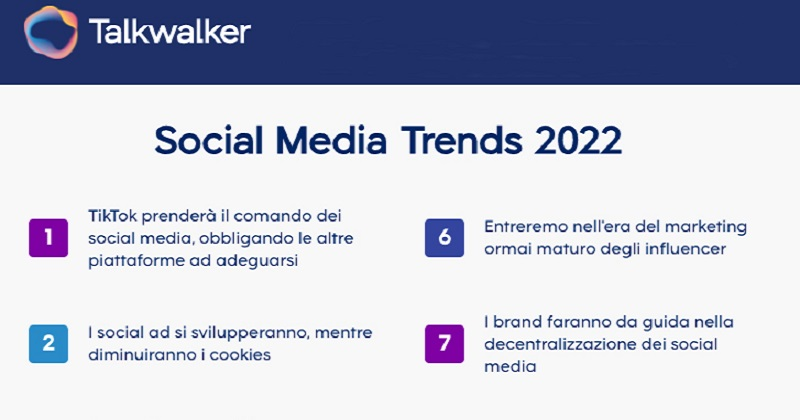 Report Talkwalker Social Media Trends 2022: TikTok protagonista